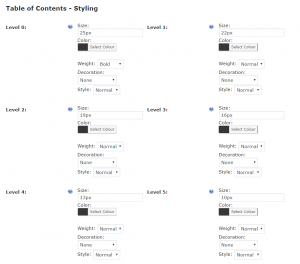 Table of Contents-Level Styling