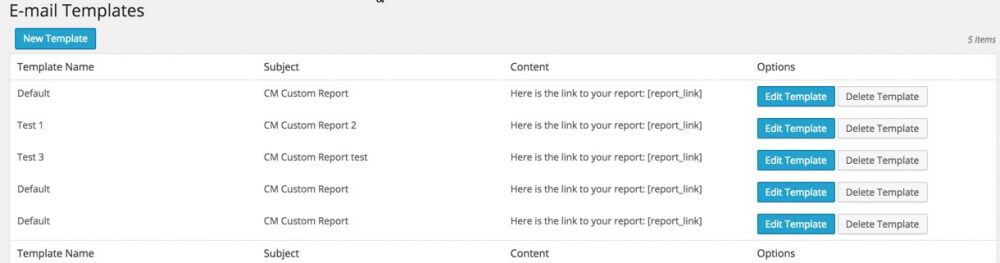Exceptional Custom Reports Plugin For Wordpress By CreativeMinds