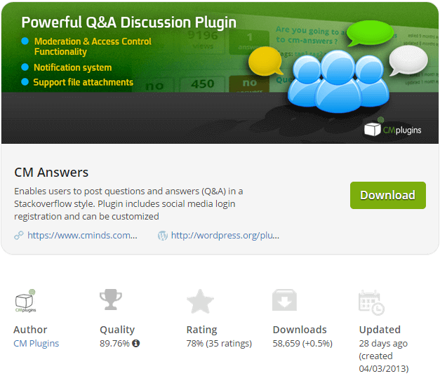 ManageWP.org details for the CM Answers Plugin