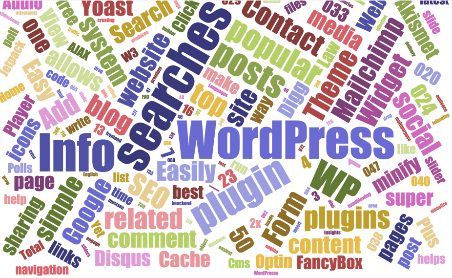 How to Choose the Best Plugin for Your WordPress Site