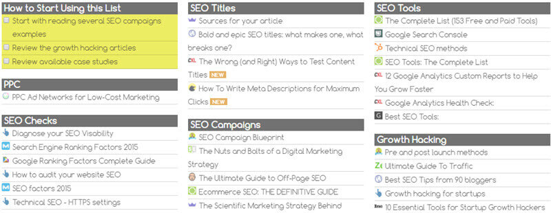 Curated list example - 12 WordPress Plugins to Create Stellar Content & Drive Traffic