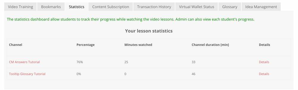 Student Statistics - Video Lessons Manager