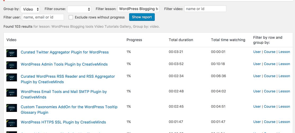 Report Showing Progress of Watching Videos