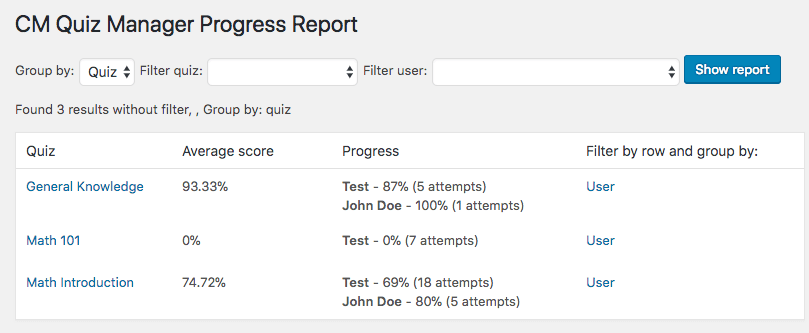 Score Progress Report
