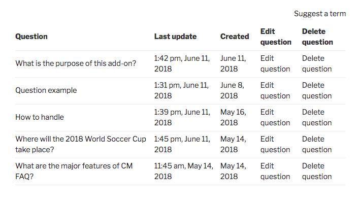 FAQ Community