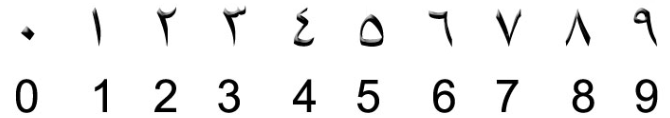 Arabic digits - Machine learning, Deep learning and Human Intelligence against A.I.