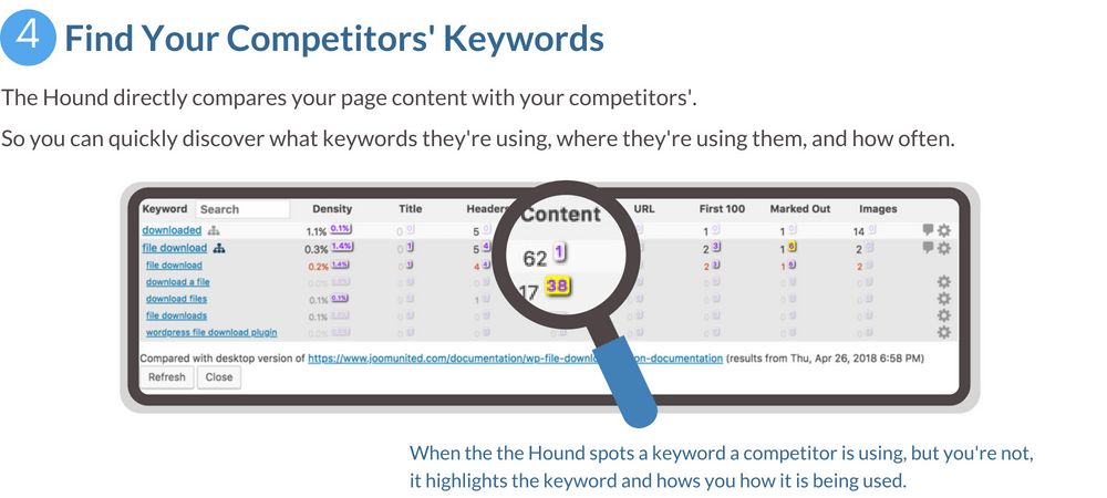 Find your competitor keywords feature banner - compare them with yours