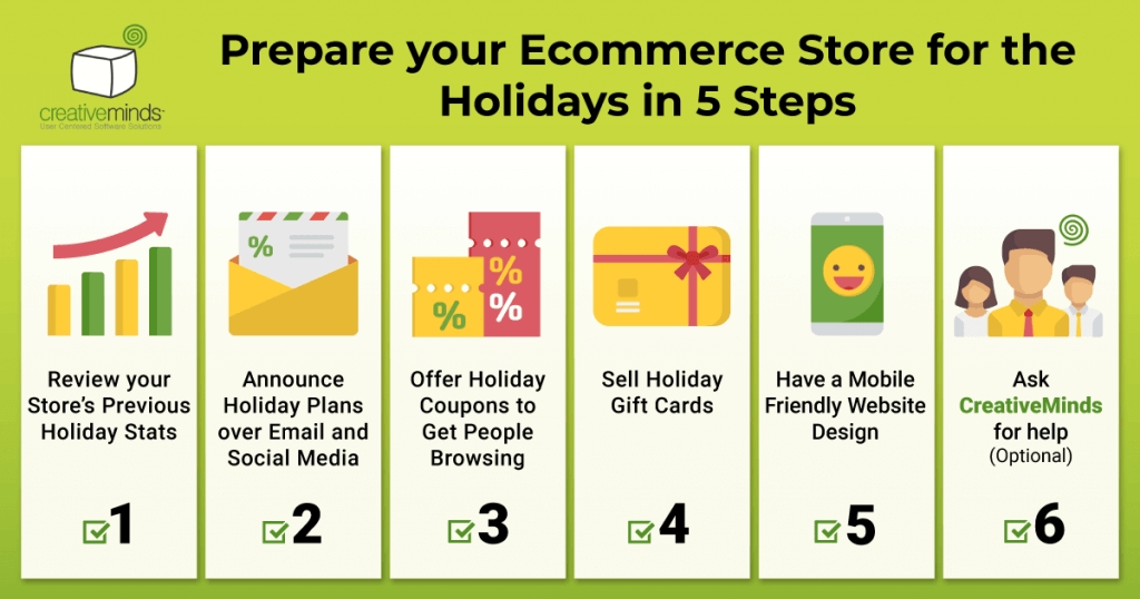 Holiday Ecommerce Checklist - Checklist: Prepare your Ecommerce Store for the Holidays in 5 Steps