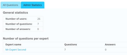 Screen Showing Statistics and expert Reports