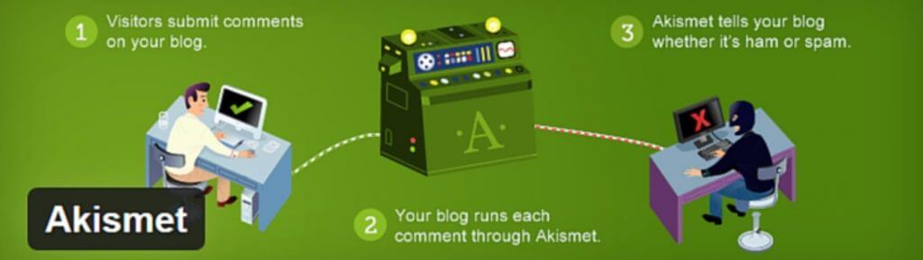 Akismet Essential WordPress plugins - Essential WordPress Plugins Every Website Should Have
