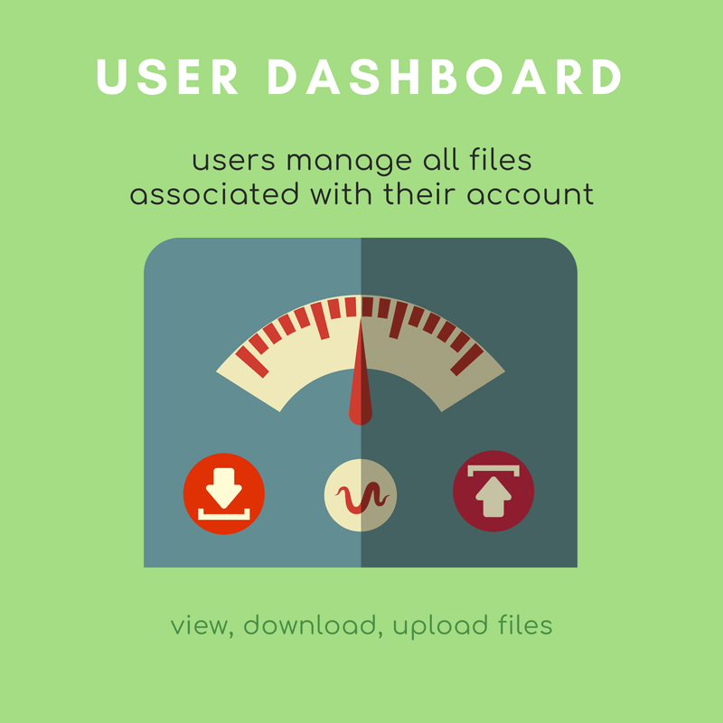 Manage files on your unique user dashboard