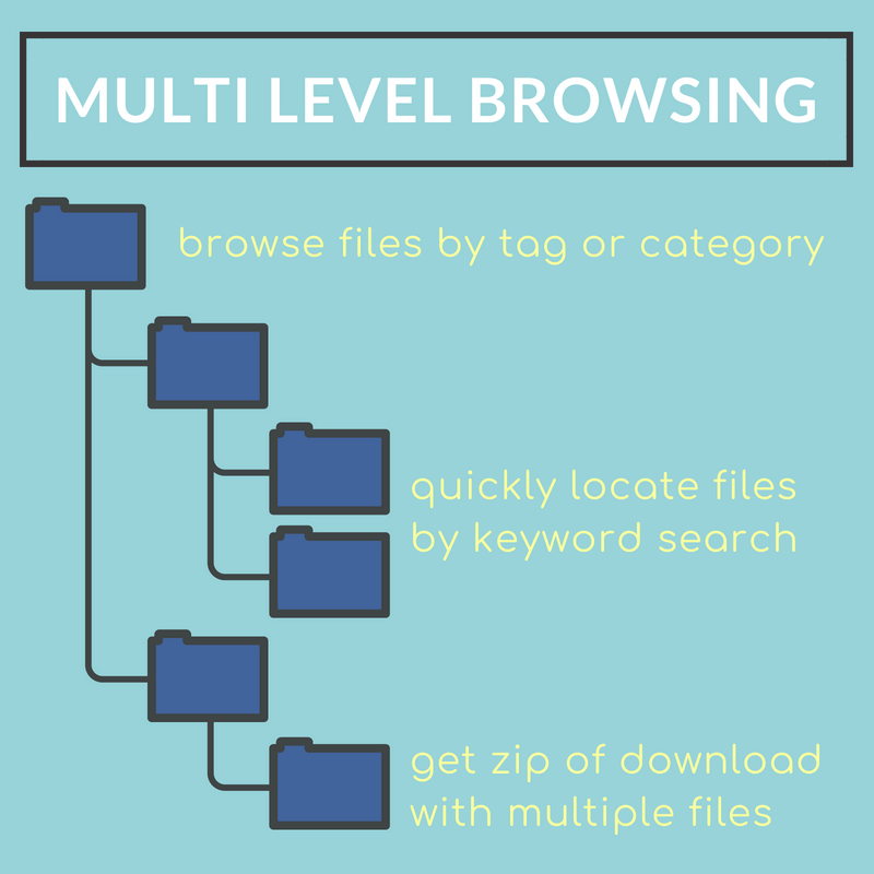 Internal file search, file tags, and categories make it easy to locate just the file you need