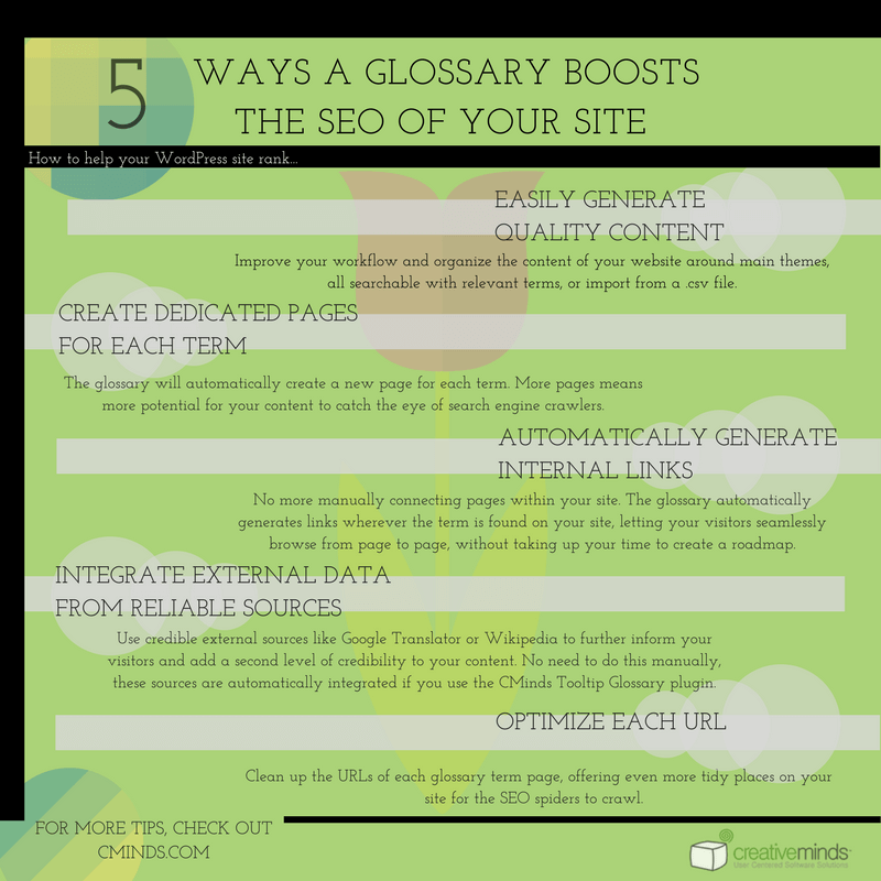 5 Ways to Boost your SEO by using a Glossary - 5 (Really Easy!) Ways to Boost your SEO by using a Glossary