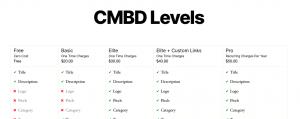 LevelsTableDetail2_Logo_BusinessLevelsAddon_6
