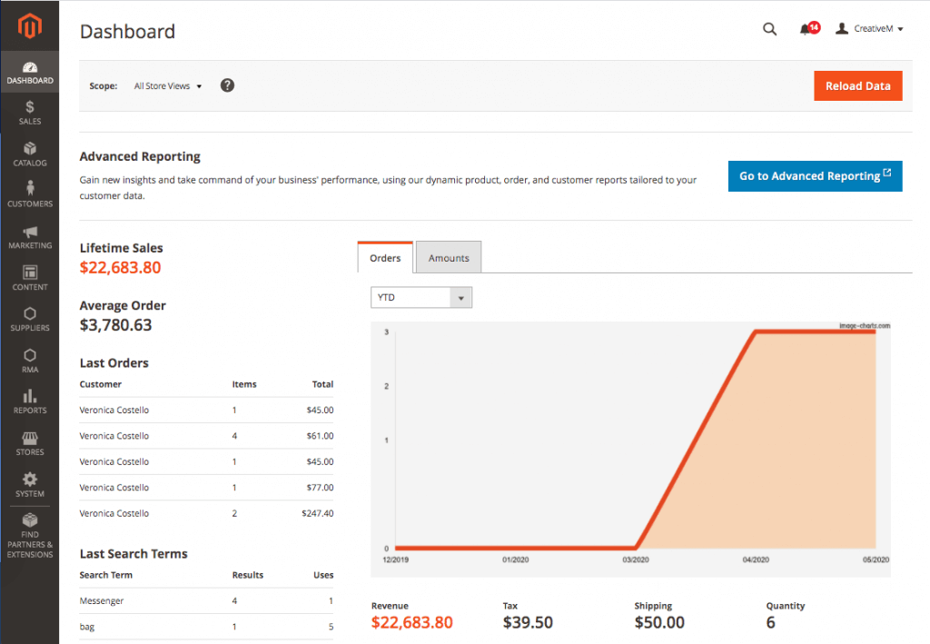 M2 Marketplace dashboard - Top Dropshipping Extensions for Magento 2 in 2020