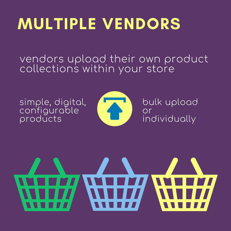 Multiple Vendors Upload Product Collections