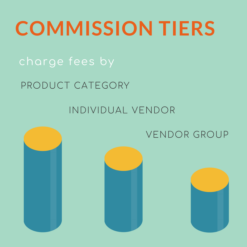 Vendor Commission Tiers