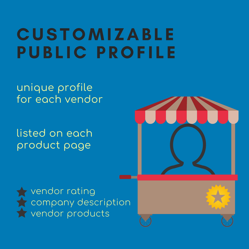 Customizable Vendor Profile