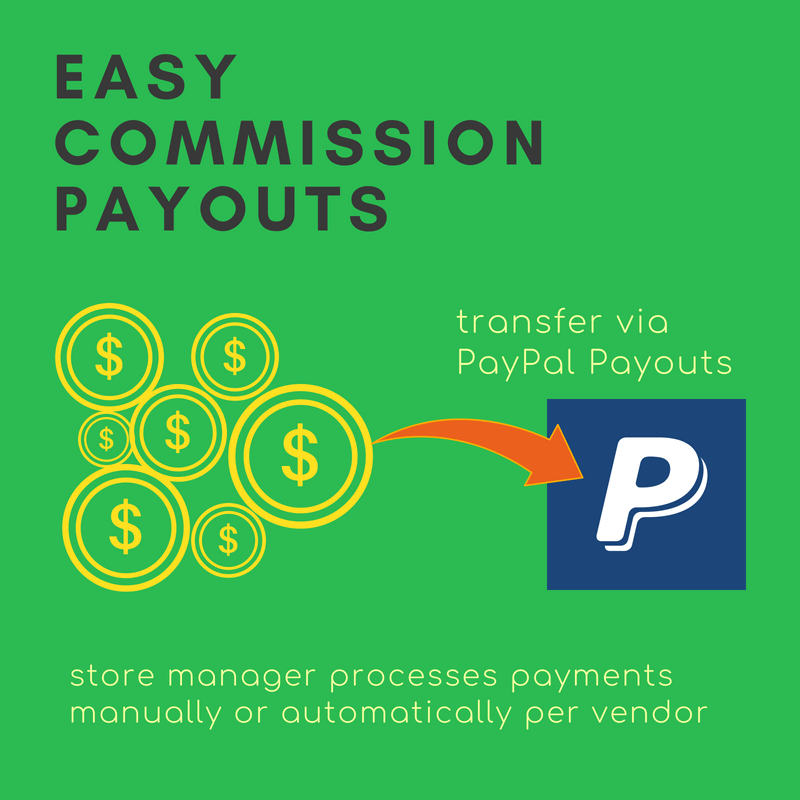 Seller Payouts via PayPal