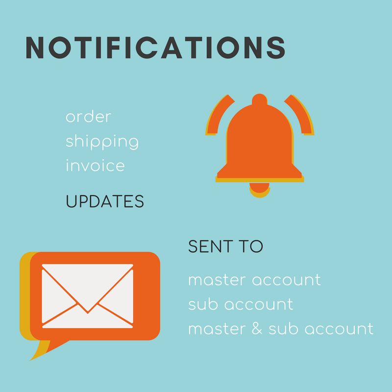Magento multi user account notifications