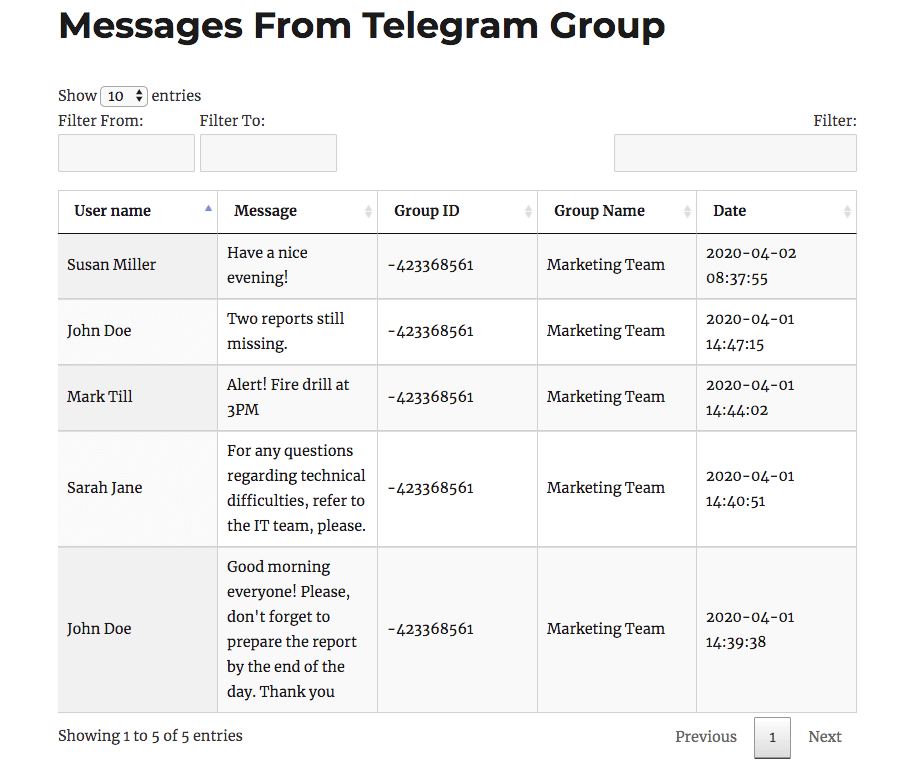 WordPress page with Telegram message feed