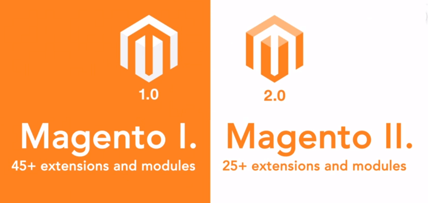 Level Up Tutorials - Magento Online Tutorials for Beginners and Advanced Ecommerce Users