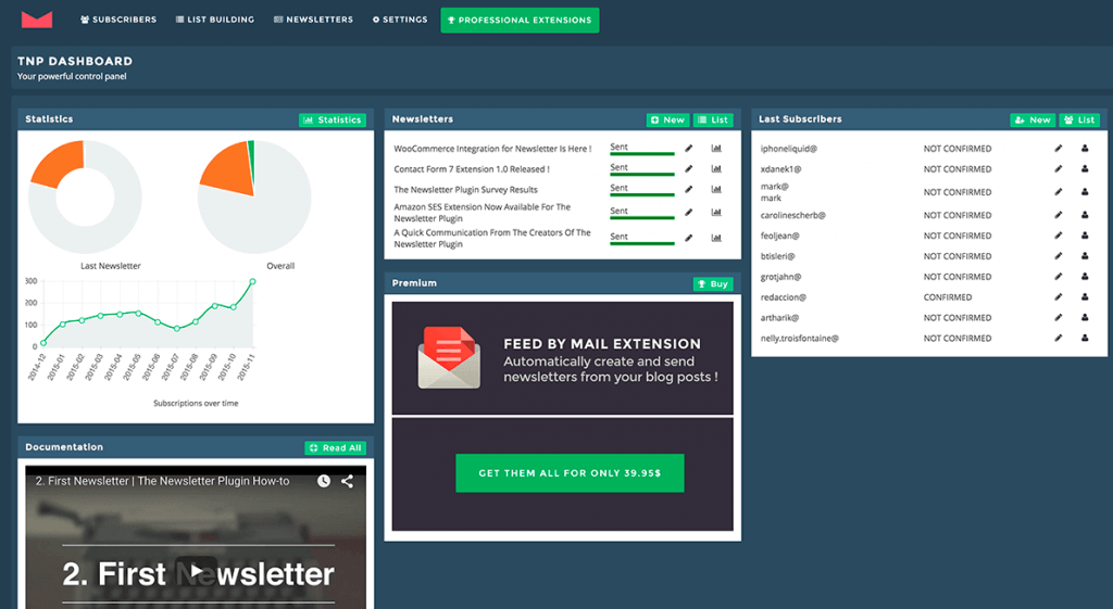 Newsletter - 12 Top Free SEO and Content Marketing Tools for WordPress