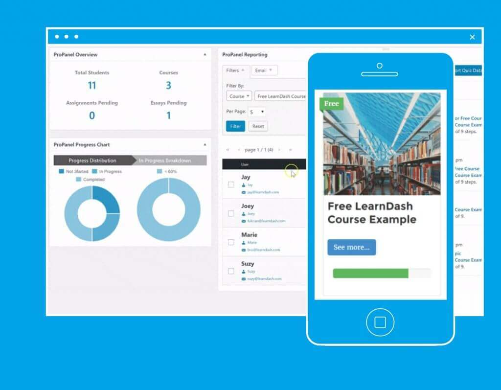LearnDash screenshot - 10 WordPress Plugins for eLearning in 2020