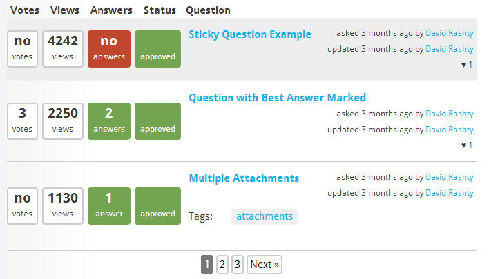 Dashboard showing questions posted by a user in the CM Answers plugin