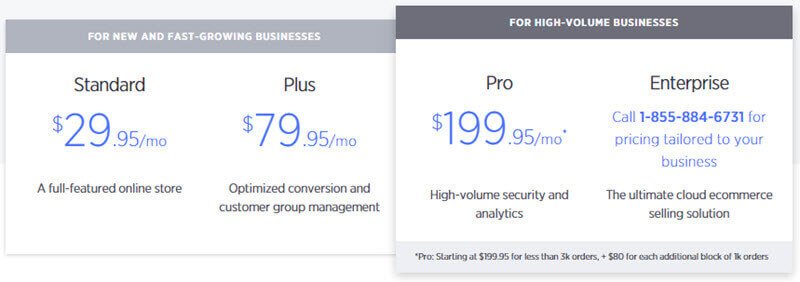 bigcommerce-pricing