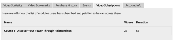 Dashboard showing active and past subscriptions - CreativeMinds