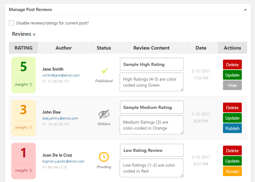 Example of Post Dashboard Allowing Admin to Control Review Posted