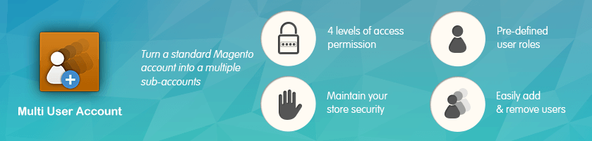 Magento Multi User Accounts Infographic