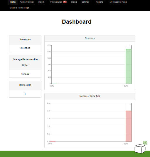 How to Configure a Magento Supplier Dashboard With CM Marketplace