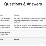 Supplier managing answers #1 - Questions and Answers Module for Magento