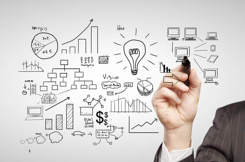 How to Market a WordPress Plugin & Increase Plugin Sales