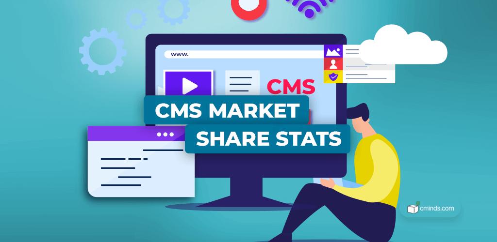 WordPress vs Drupal   CMS Market Share Statistics 2021